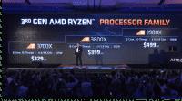 AMD Ryzen 3000: 12-Kernprozessoren für den Mainstream