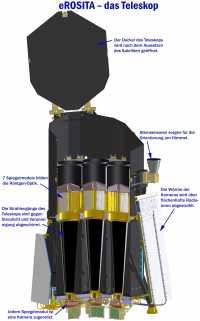 """CAD (""""Computer-Aided Design"""")-Zeichnung von eROSITA. Das Schnittbild zeigt neben der Anordnung der Spiegelmodule und Kameras weitere wichtige Untersysteme des Instruments."""