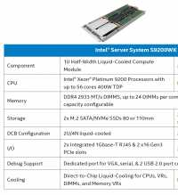 Intel Xeon Platinum 9282