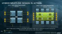 "AMD Epyc 7002 ""Rom"": Infinity Fabric"