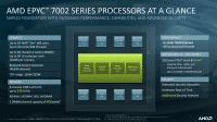 """AMD Epyc 7002 """"Rom"""": Übersicht"""