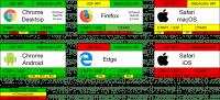 FAQ: FIDO2 und der Abschied vom Passwort