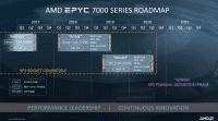 Für die Zen-4-Server-Prozessoren Genoa plant AMD die CPU-Fassung SP5.
