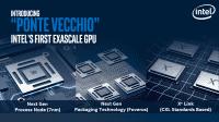 """Intel kündigt Xe-GPU """"Ponte Vecchio"""" mit PCIe 5.0 für Aurora-Supercomputer an"""