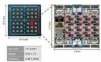 Nvidias experimenteller Multi-Chip-Prozessor RC18 enthält einzelne Chips, in denen außer je 16 Processing Elements (PEs) für KI-Algorithmen auch je ein RISC-V-Kern steckt.