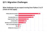Herausforderungen bei der Migration auf Python 3