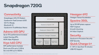 Der Snapdragon 720G richtet sich vor allem an Smartphone-Spieler,bietet aber auch die Unterstützung hochauflösender Kameras.