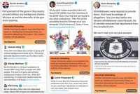 Twitter-Leak von NBC News