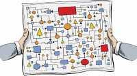 Die OSGi-Gruppe schlägt einen ersten Entwurf für das OSGi Core Release 8 vor