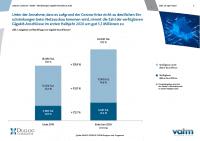 H?lfte der deutschen Haushalte k?nnte Gigabit-Internet haben