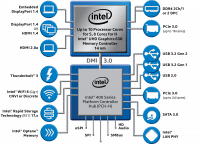 Intels vPro-Plattformen kombinieren bestimmte Prozessoren, Chipsätze und Netzwerkchips mit CSME-Firmware.