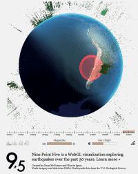 Screenshot einer WebGL-Demo