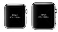 Apple veröffentlicht genaue Bildschirmgrößen der Apple Watch