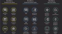 MWC: BlackBerry Experience auf Android, iOS und Windows Phone