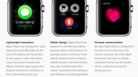 Bessere Infos zur Erstellung von Apple-Watch-Apps