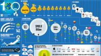 Marken-Rangliste: Apple holt sich Spitzenplatz von Google zurück