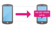 Anzeige Rufnummer auf Smartphone