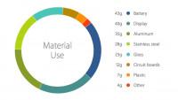 3D Touch sorgt für Mehrgewicht bei iPhone 6s und iPhone 6s Plus