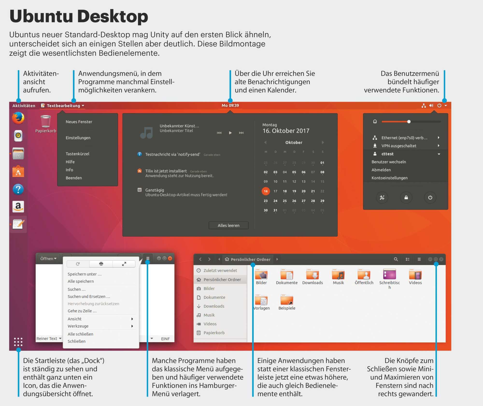 Aus dem c't-Artikel stammende Grafik zu den wichtigsten Elementen des Ubuntu Desktop.