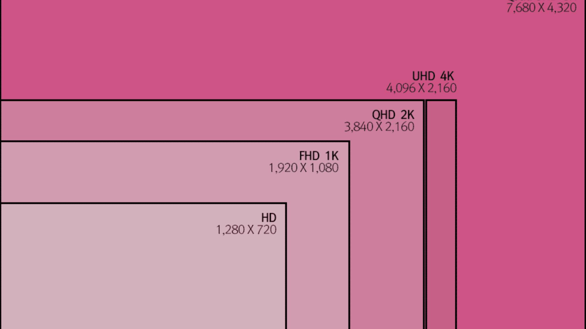 LG kündigt 8K-iMac an – und wieder ab