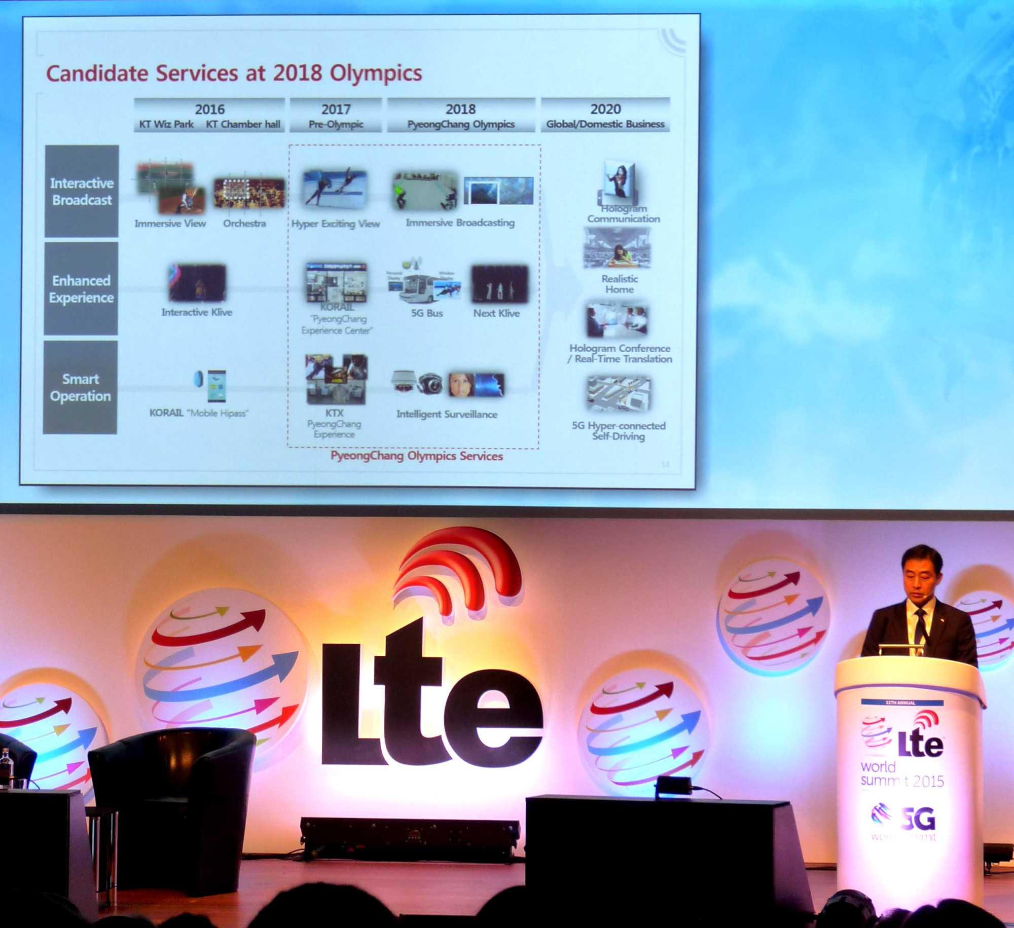Die Olympischen Winterspiele 2018 sollen als Test für 5G-Mobilfunk genutzt werden, erklärt Jae-yoon Park (Senior Vice President der Network Technology Unit, Korea Telecom).