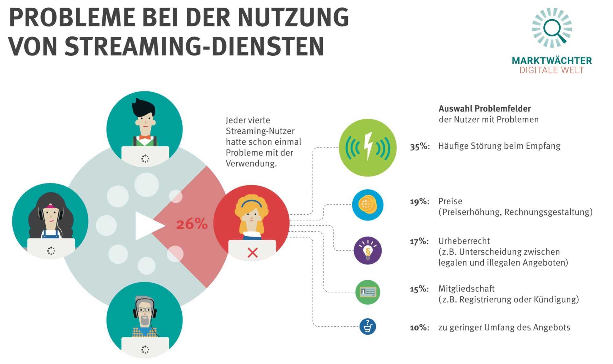 Verbraucherzentrale Rheinland-Pfalz