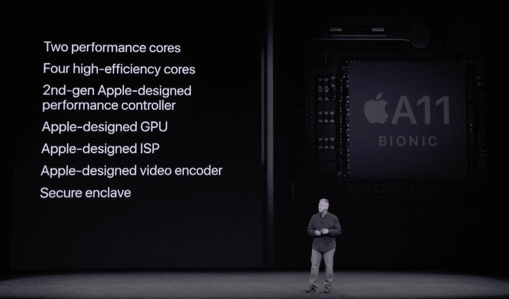 Apple A11
