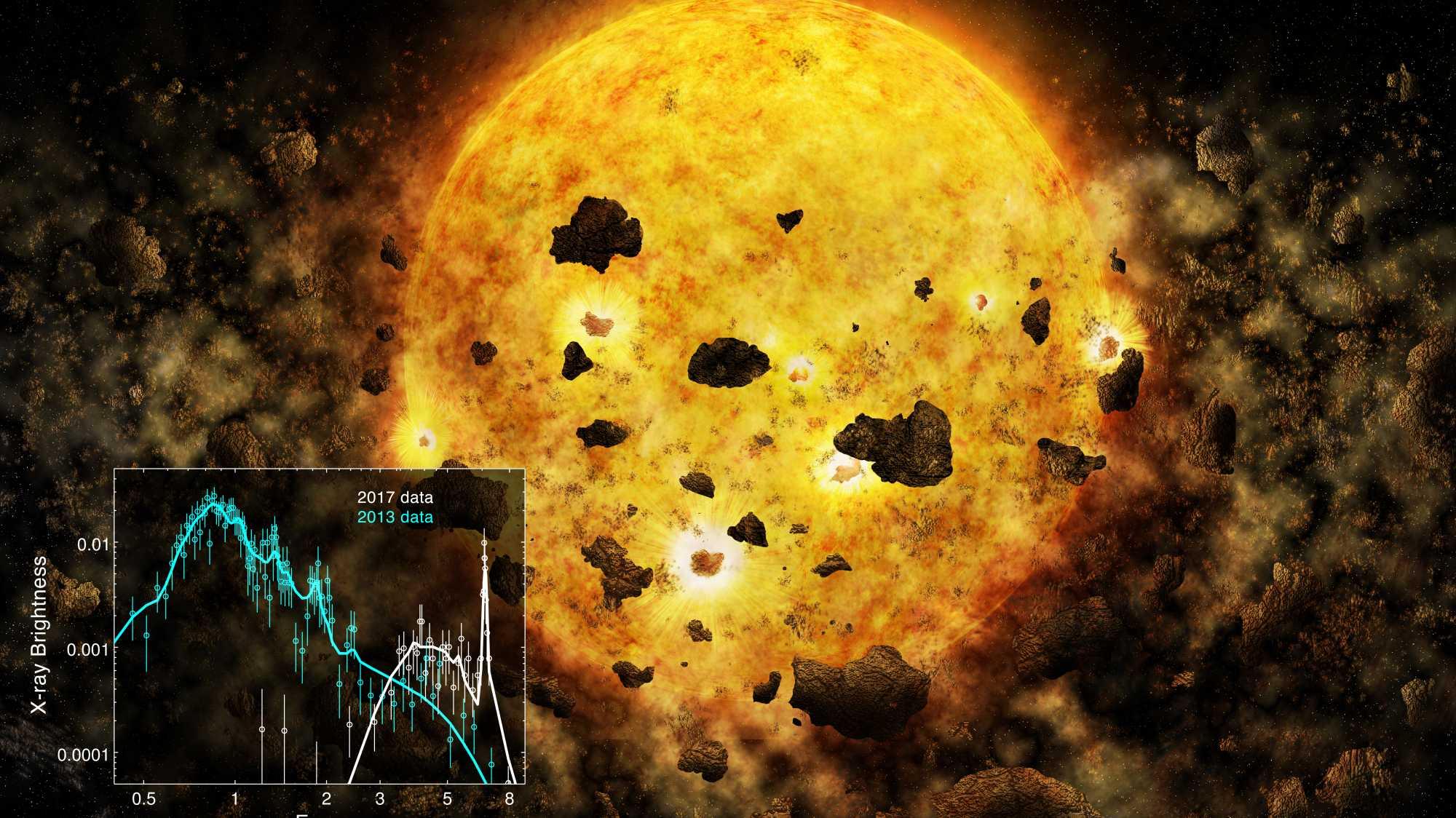 Planeten-Killer: Chandra beobachtet Stern, der wohl einen Planeten verschlingt