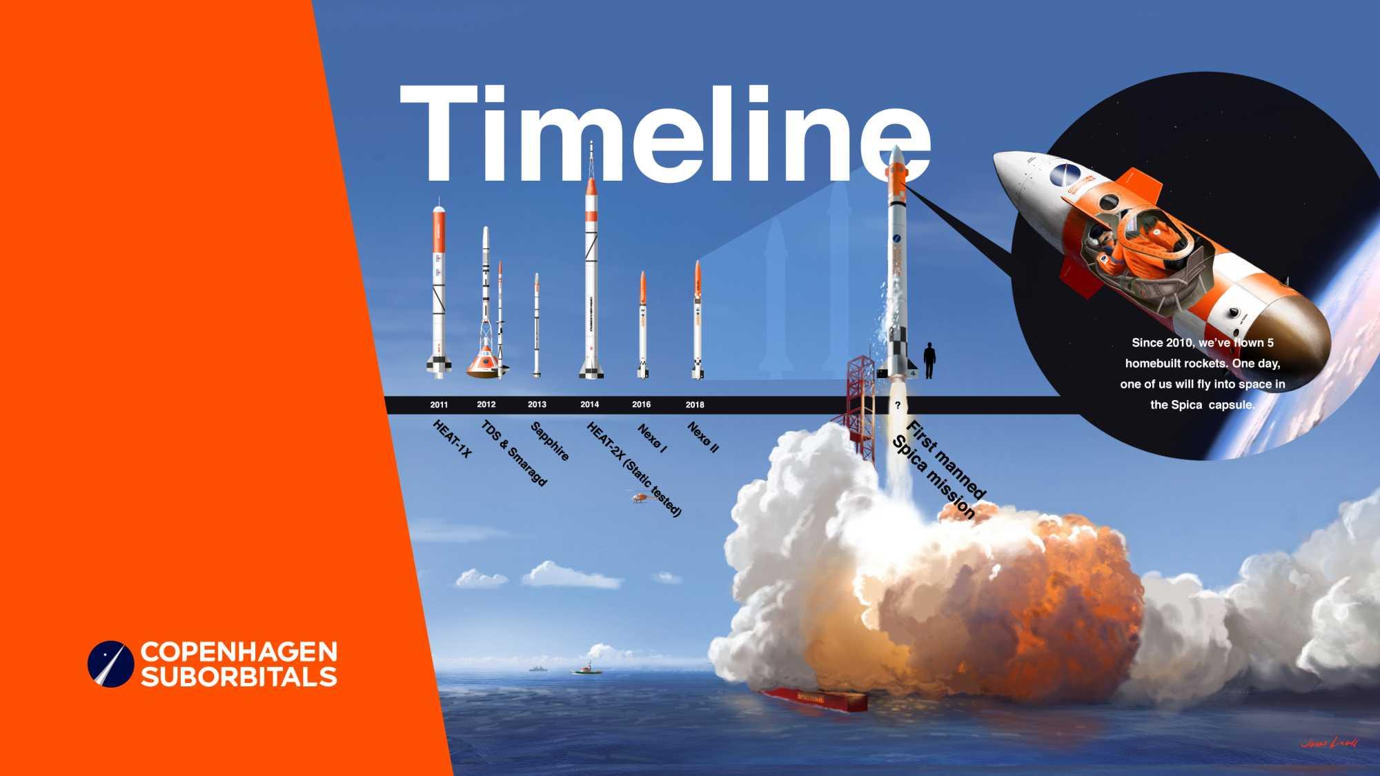 Seit 2011 schießen die Raum-Amateure Raketen ins All. Ziel ist eine bemannte Mission.