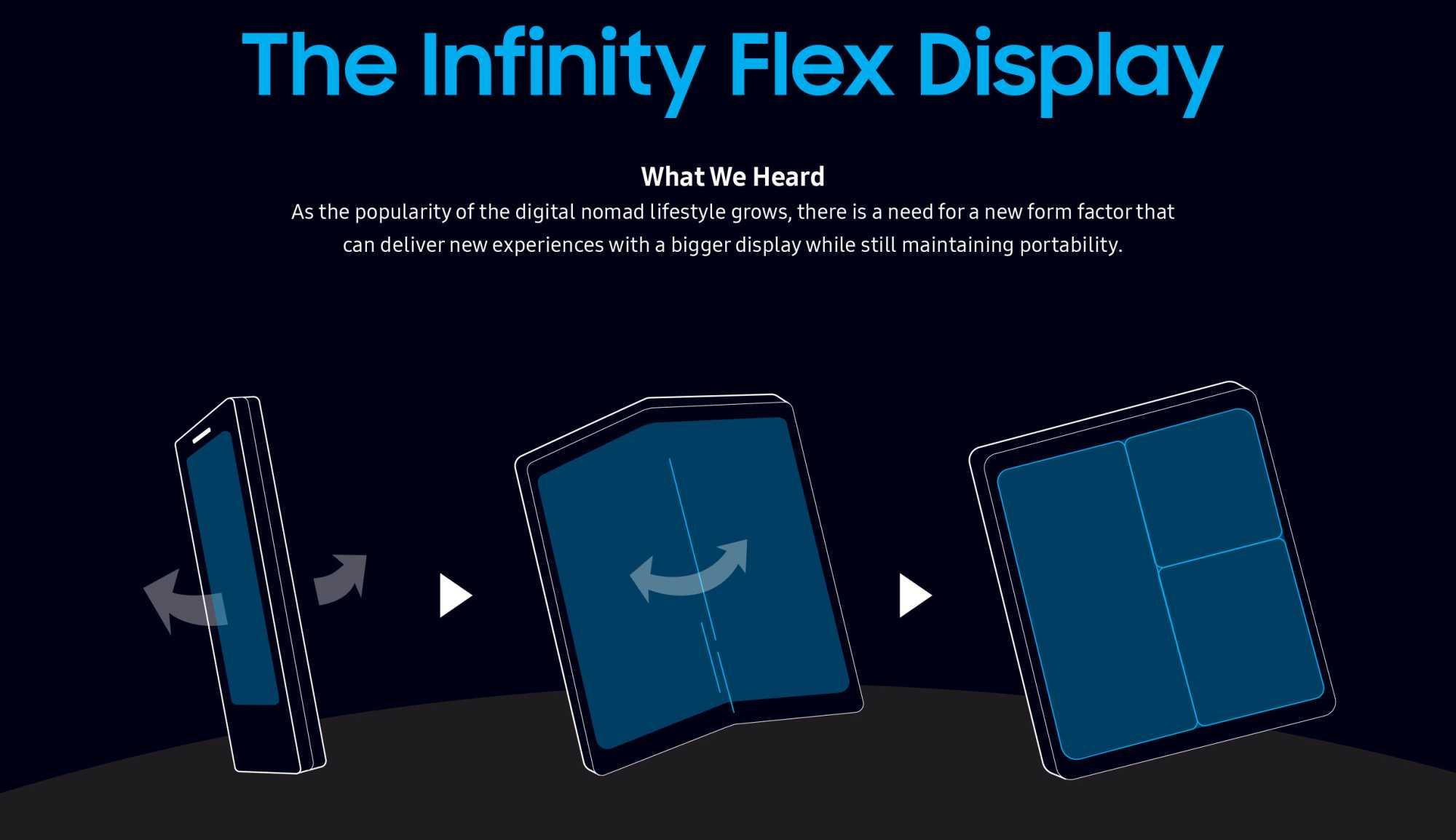 Außer dieser Zeichnung hat Samsung noch kein Bildmaterial zum Falt-Smartphone veröffentlicht.