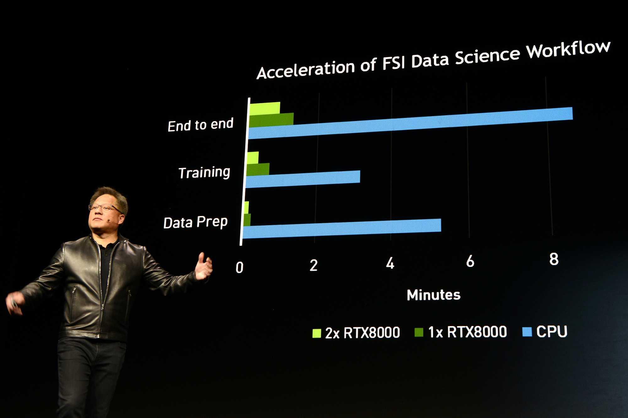 Datenanalyse profitiert von viel und schnellem Speicher - und hoher Rechenleistung
