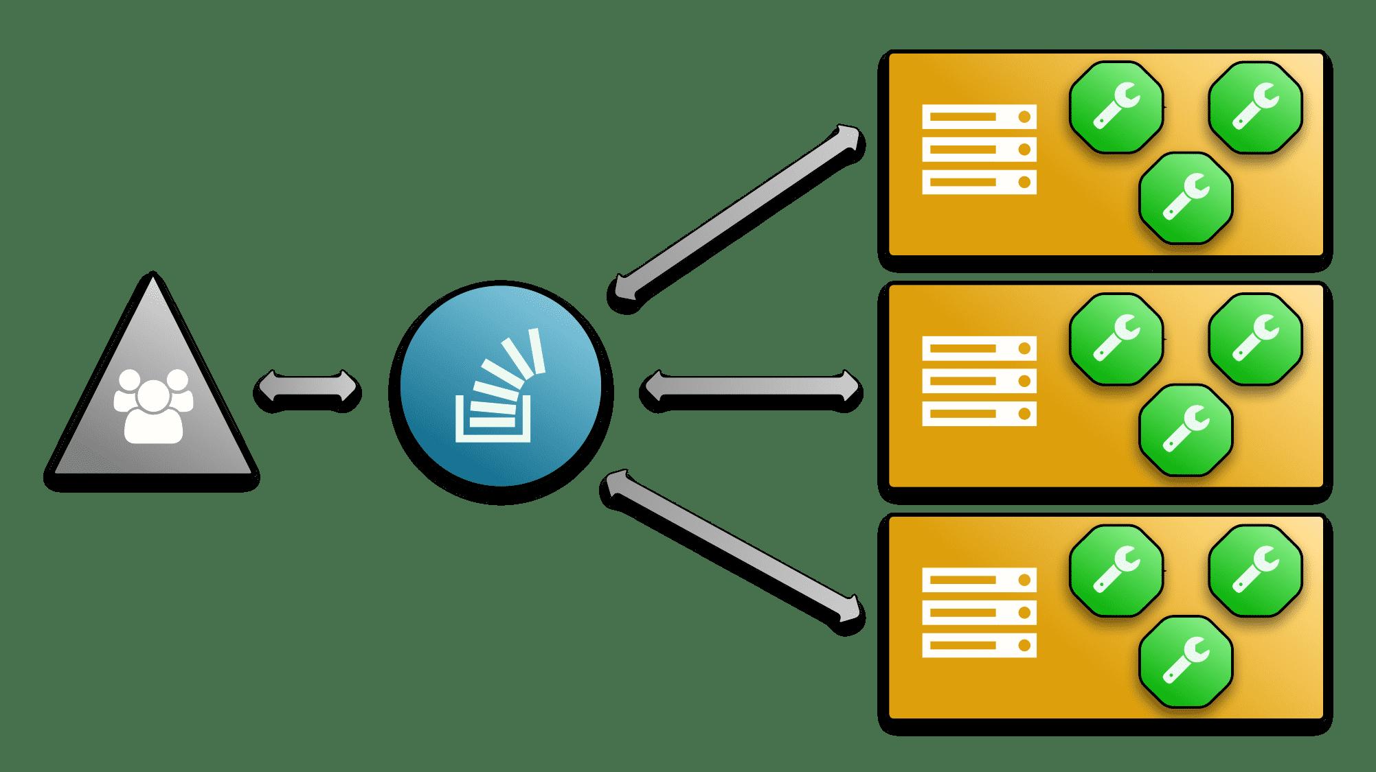 CrackLord: Gratis-Tool zum Steuern von Cracking-Clustern