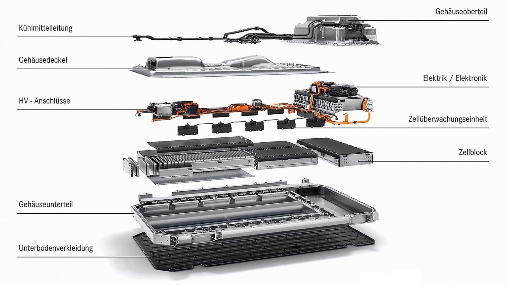 Elektroautos: Daimler investiert 20 Milliarden Euro in Batteriezellen
