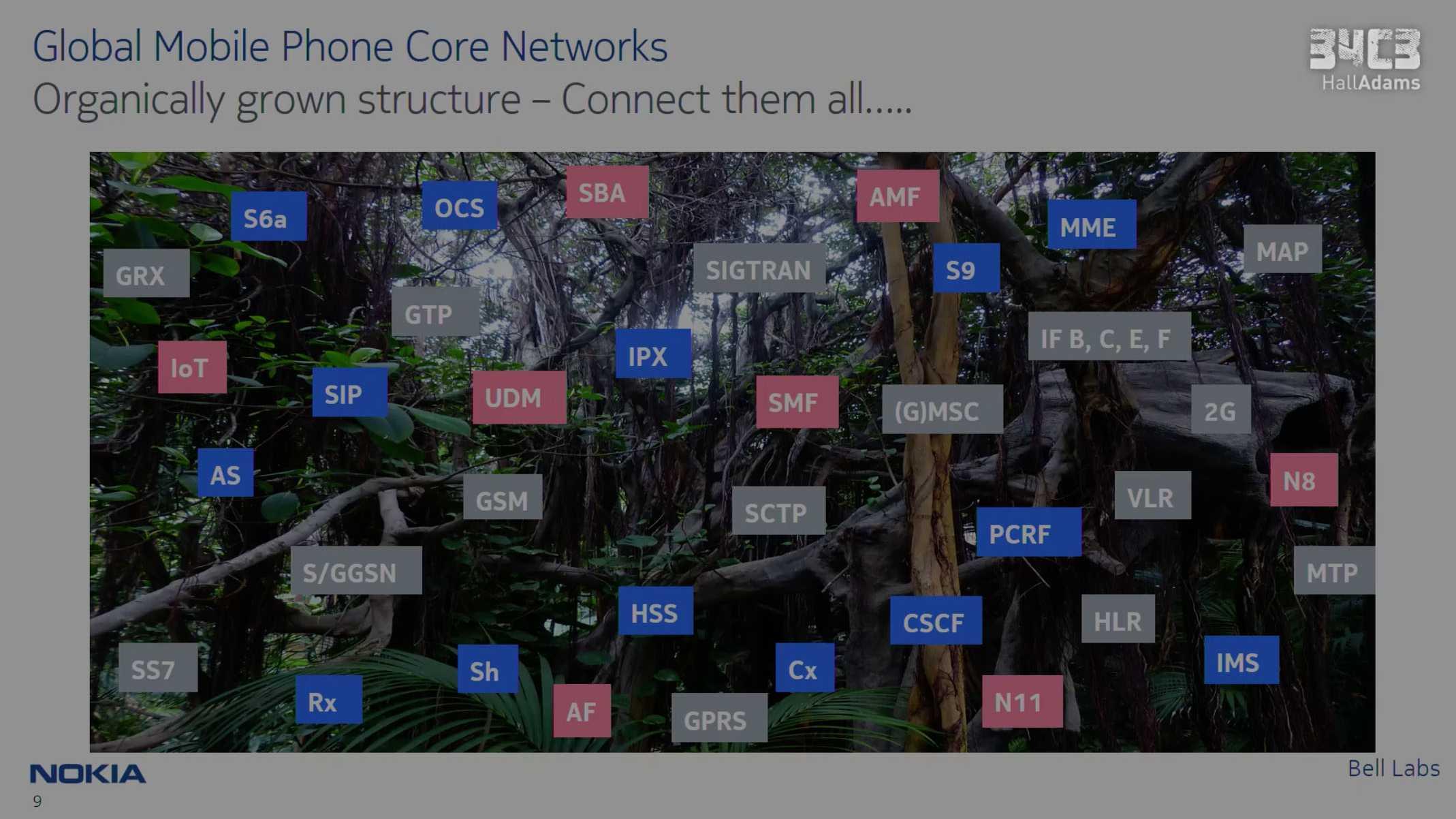 34C3: Auch 4G-Mobilfunk ist einfach abzuhören und zu überwachen