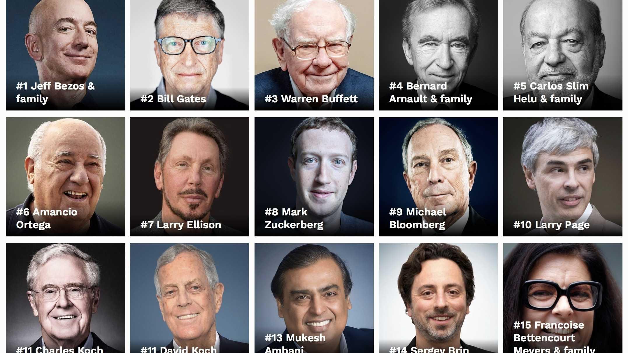 Milliardärs-Ranking: Tabellenführer Bezos jetzt noch reicher
