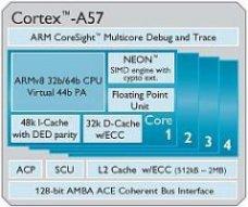 ARM stellt 64-Bit-Prozessorkerne Cortex-A53 und -A57 vor | heise online
