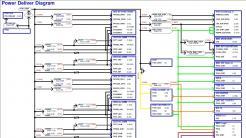 Kompletter Mainboard-Schaltplan für Hardware-Nerds