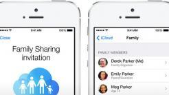iBooks-Auslieferung mit iOS 8: Apple generiert deutlich mehr Nutzer