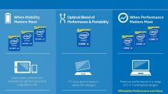 Intel Atom x3, Atom x5, Atom x7