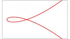 Konkurrenz für die NIST - Bernsteins Elliptische Kurven auf dem Weg zum Standard