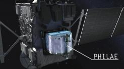 Lockruf an Philae - Zweiter Versuch