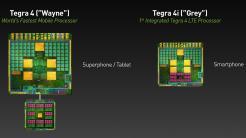 Nvidia Tegra 4i mit Icera-Modem
