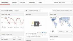 Piwik: Unberechtigte können Webseiten-Statistiken abrufen