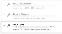Github-Projekte durch schwache SSH-Schlüssel angreifbar