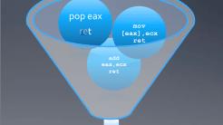 Trichter Diagramm
