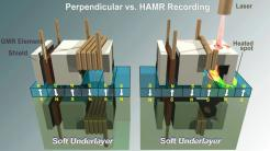 Perpendicular vs HAMR Recording
