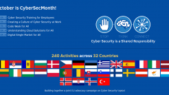 Europäischer Cyber Security Month geht in die letzte Runde