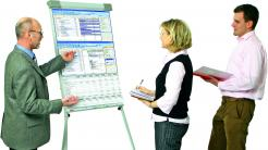 Mitarbeiter, Mitdenken, Projekt, Plan, planen, Manager, Vorgesetzter, Flipchart