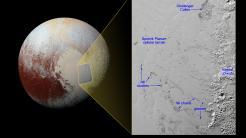 NASA-Sonde New Horizons: Eisberge auf Plutos Stickstoff-Gletschern