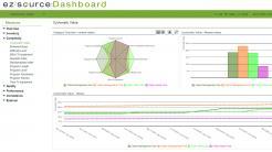 Applikationen für den Mainframe: IBM kauft EZSource